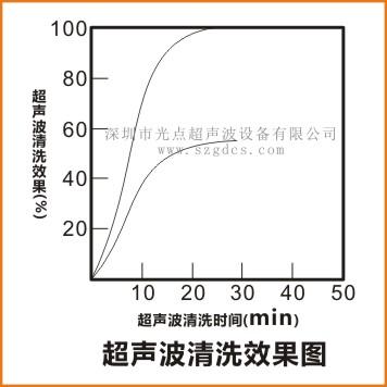 清洗机原理图1.jpg