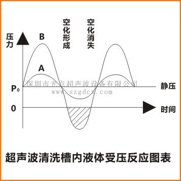 清洗机原理图2.jpg